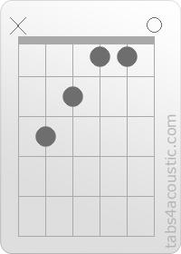 Guitar Chord Caug